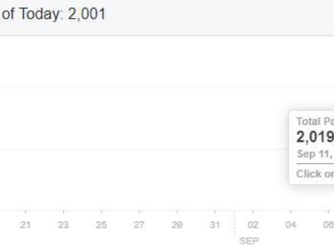 From 0 to +2000 Facebook Fan Page Likes in 3 days