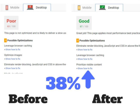 38% increase in page speed performance after optimization
